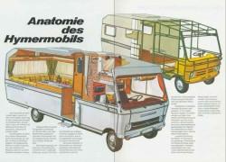 Transport eines Wohnmobil BW nach Ruhrgebiet